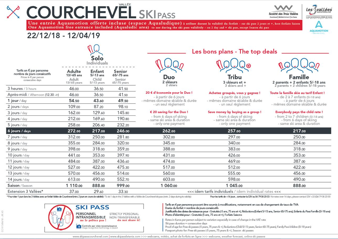 Courchevel lift pass prices